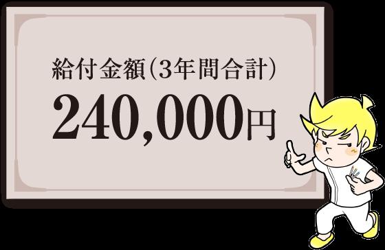 給付金額(3年間合計)240,000円